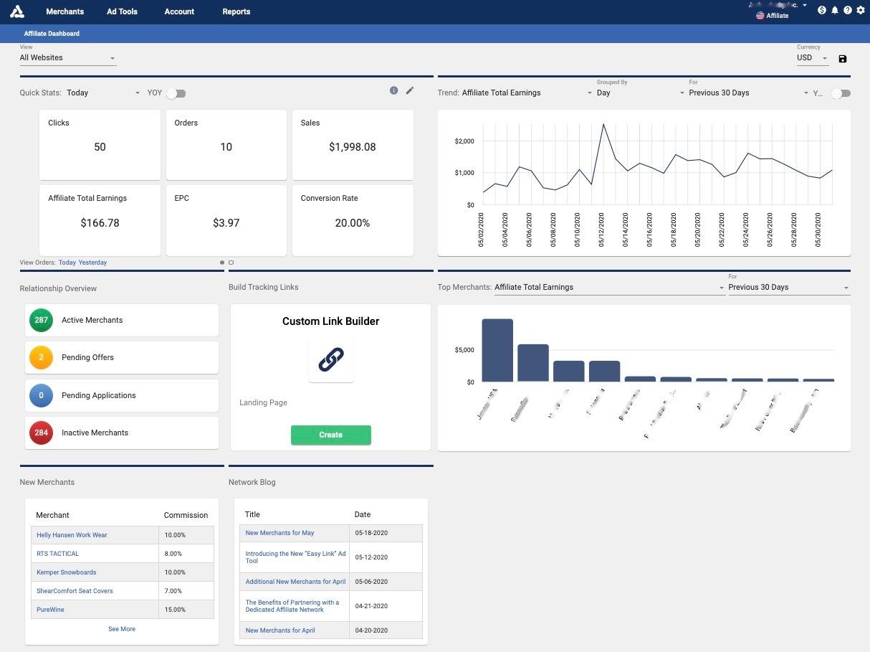 Arches Screenshot - Publishers Dashboard