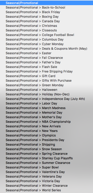 holiday strategies list of promotions