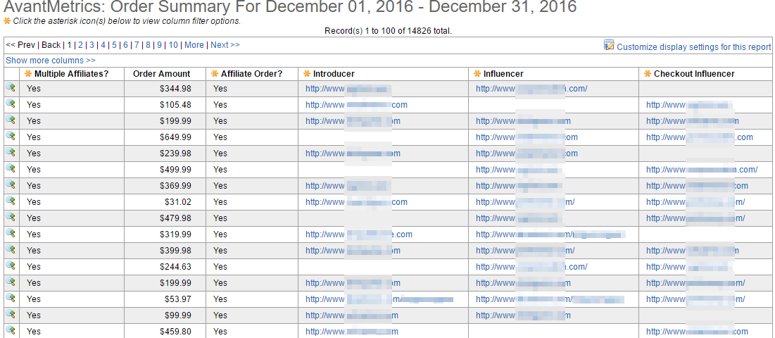 AvantMetrics Multiple Affiliates Column